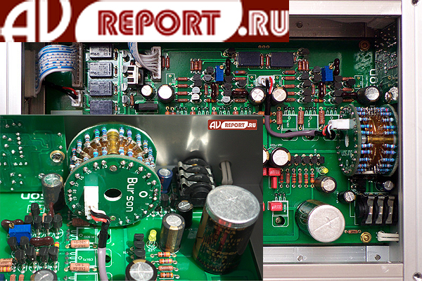 AV Report Soloist Review