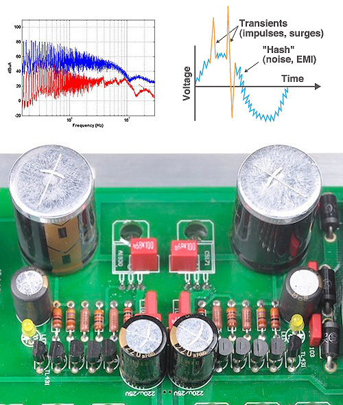 Burson Low Noise Power Supply